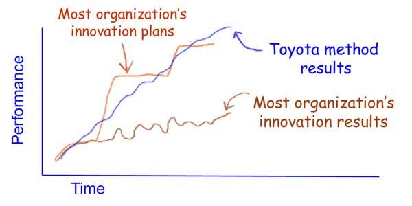 Innovationplansresults_2